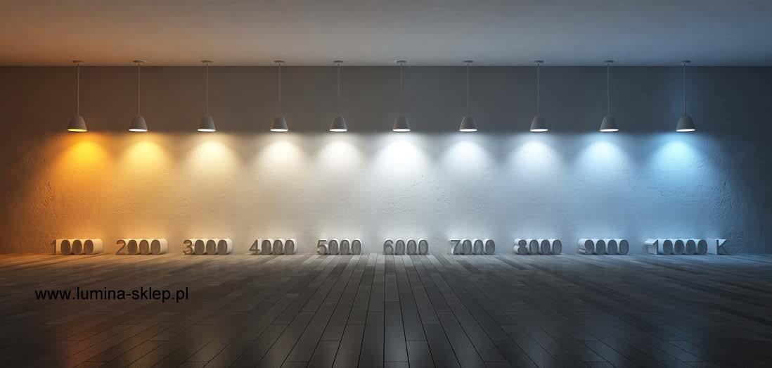 Porównanie barw światła