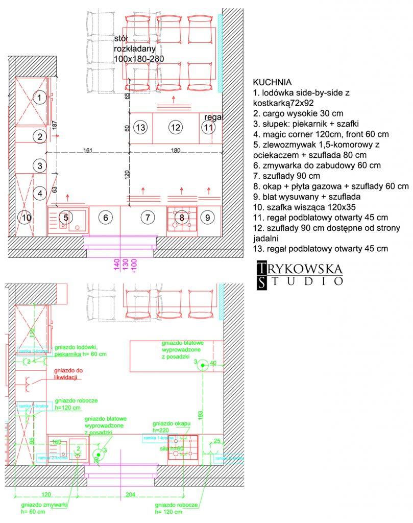 Projekt kuchni - układ funkcjonalny i wyznaczenie gniazdek