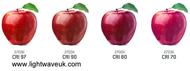 Współczynnik oddawania barw CRI/Ra